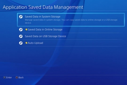 Playstation 4 Data recovery after hard disk replacement